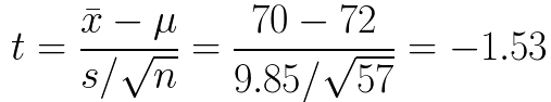 calculation of the test statistic. The numerator is x-bar minus mu-zero divided by the denominator which is the standard deviation divided by the square root of n. In this sample, we have 70-72 in the numerator and 9.85 divided by the square root of 57 in the denominator. The result is -1.53