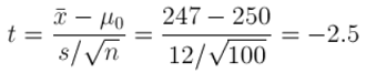 calculation of the test statistic. The numerator is x-bar minus mu-zero divided by the denominator which is the standard deviation divided by the square root of n. In this sample, we have 247-250 in the numerator and 12 divided by the square root of 100 in the denominator. The result is -2.5.