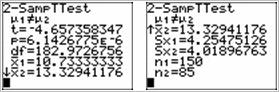 Left Image: (line 1) mu_1 != mu_2 (line 2) t = -4.657358347 (line 3) p = 6.1426775e-6 (line 4) df = 182.9726756 (line 5) x-bar_1 = 10.73333333 (line 6) x-bar_2 = 13.32941176 Right Image: (line 1) mu_1 != mu_2 (line 2) x-bar_2 = 13.32941176 (line 3) Sx_1 = 4.25475126 (line 4) Sx_2 = 4.01896763 (line 5) n_1 = 150 (line 6) n_2 = 85